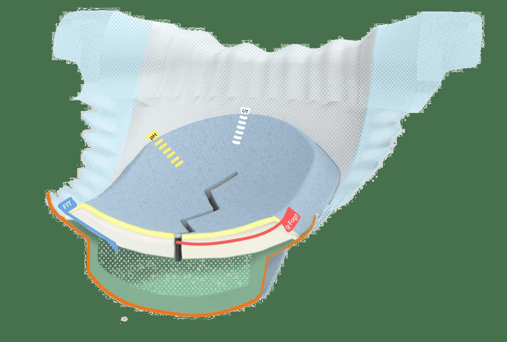 Biodiapers sensors